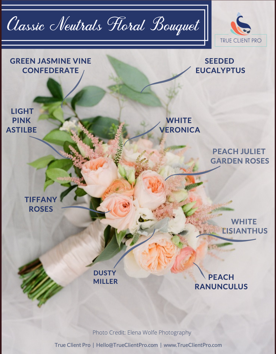 A Guide to Creating a Stunning Wedding Bouquet